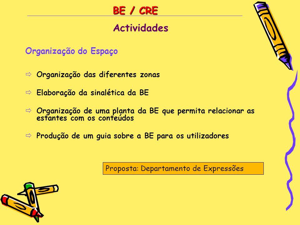 BE / CRE Actividades Organização do Espaço