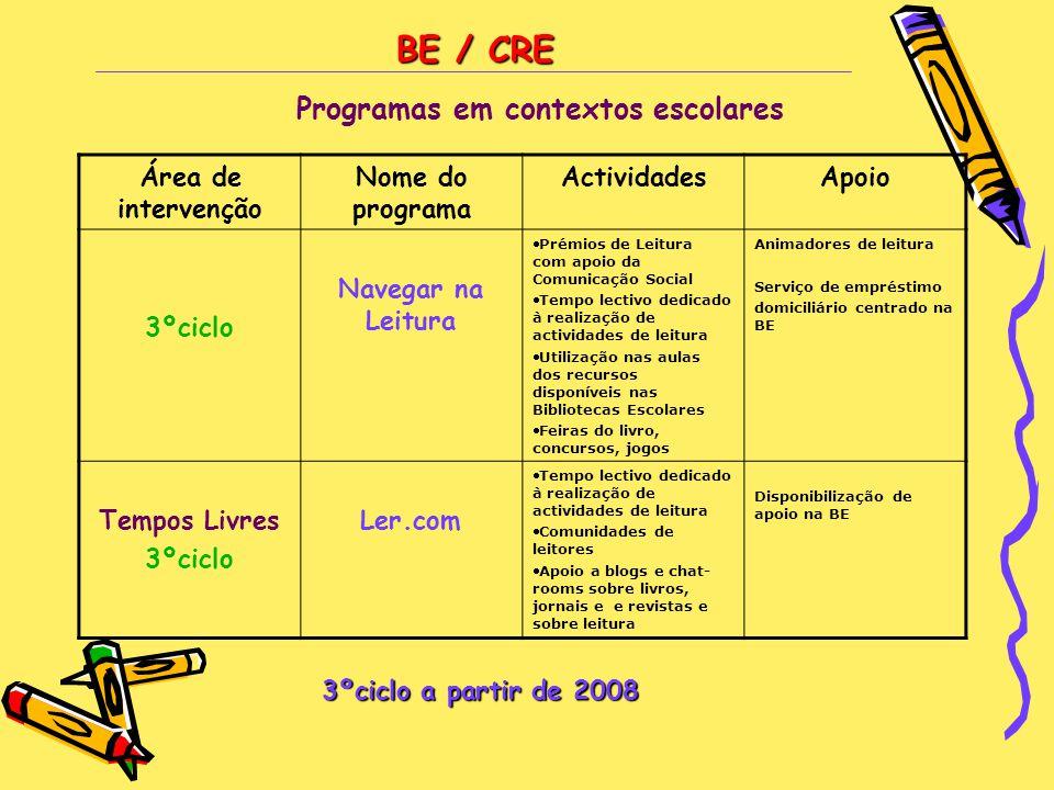 BE / CRE Programas em contextos escolares Área de intervenção