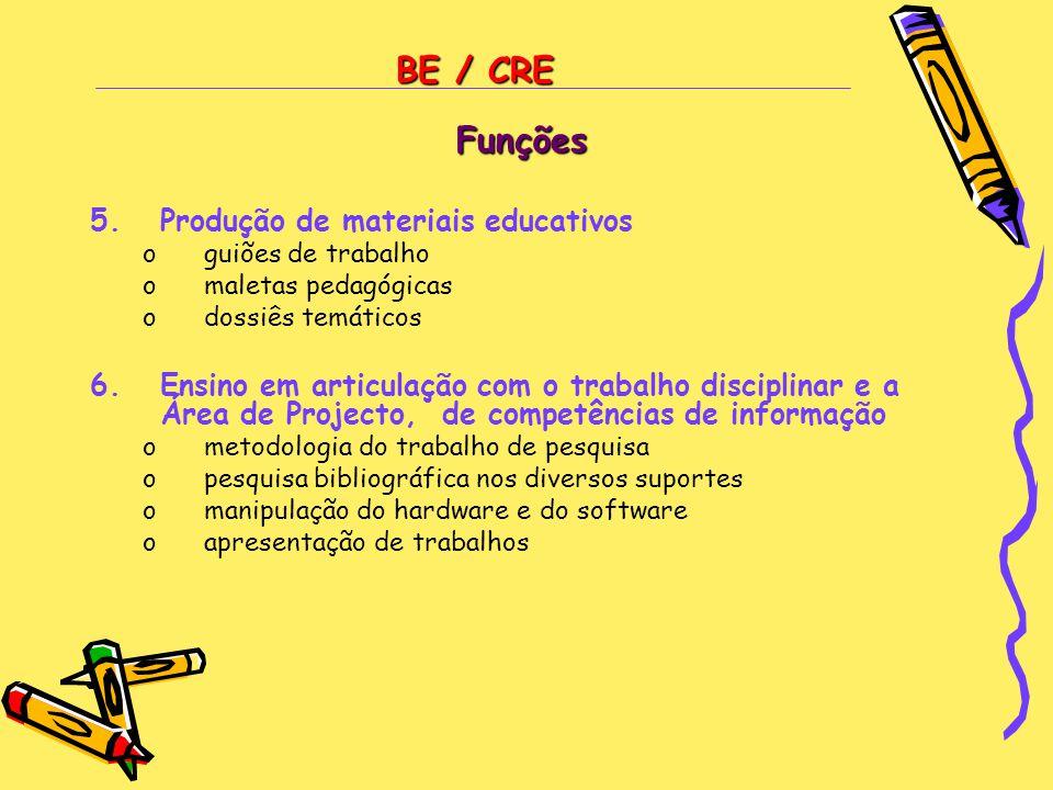 BE / CRE Funções Produção de materiais educativos