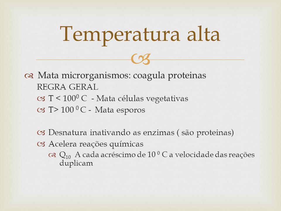 Temperatura alta Mata microrganismos: coagula proteinas REGRA GERAL