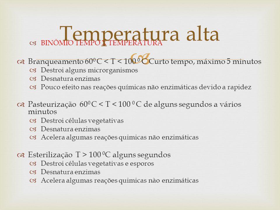 Temperatura alta BINÔMIO TEMPO X TEMPERATURA. Branqueamento 600 C < T < 100 0 C Curto tempo, máximo 5 minutos.