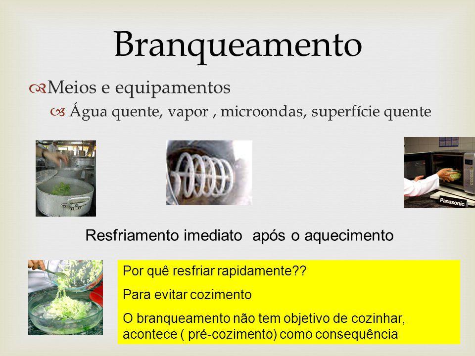 Branqueamento Meios e equipamentos