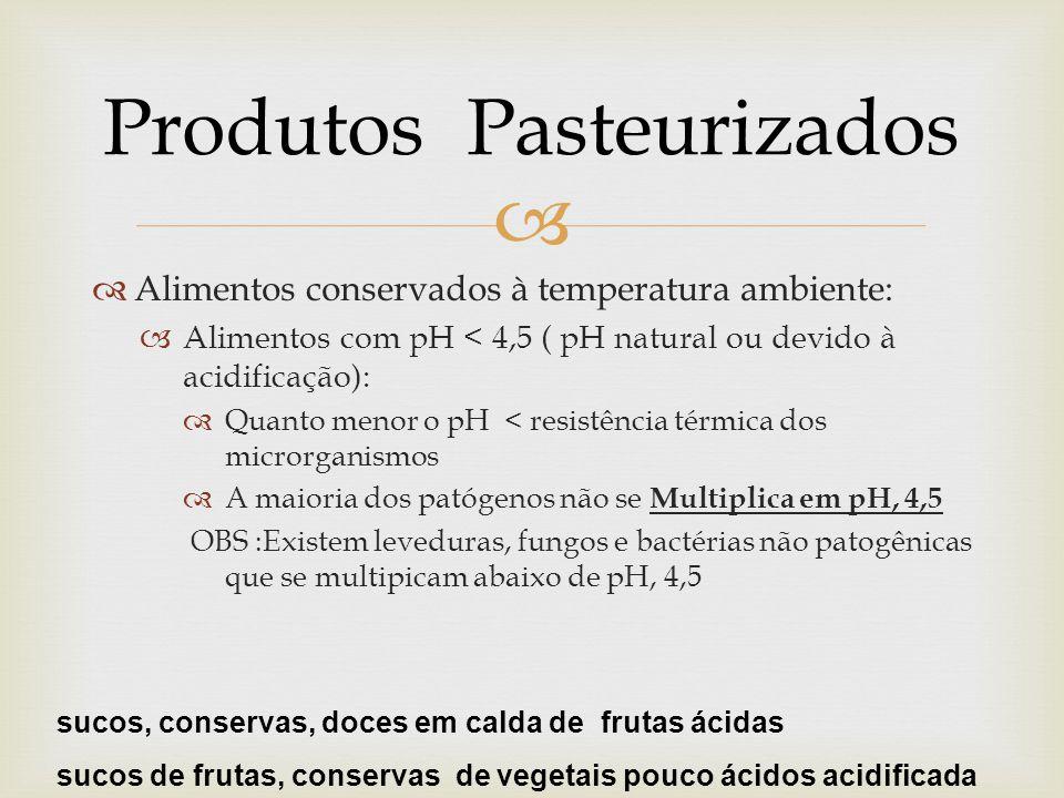Produtos Pasteurizados