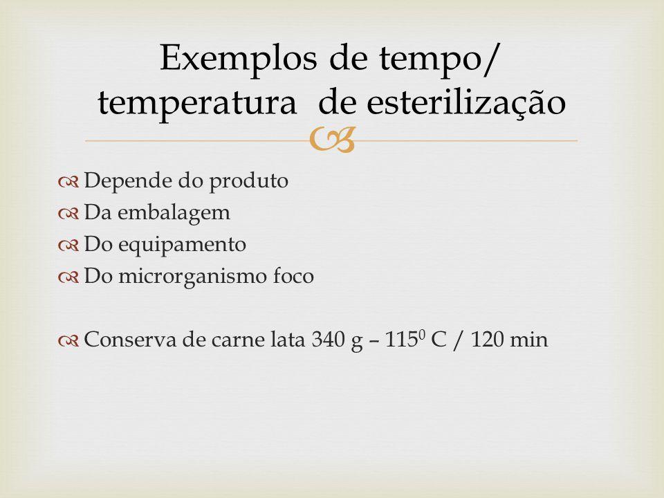 Exemplos de tempo/ temperatura de esterilização