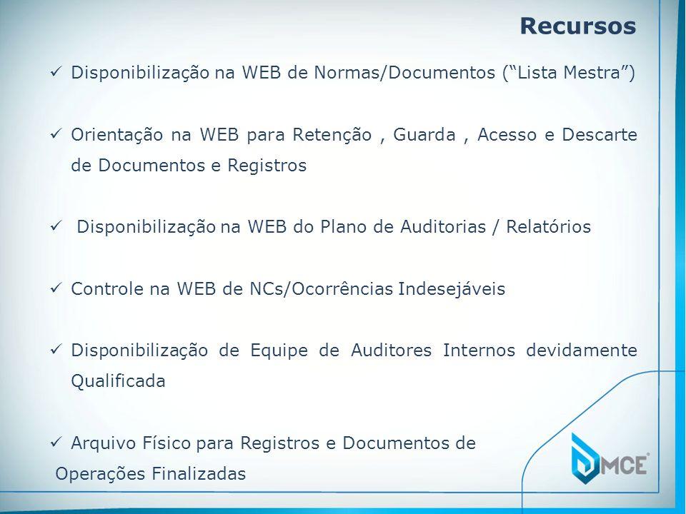 Recursos Disponibilização na WEB de Normas/Documentos ( Lista Mestra )