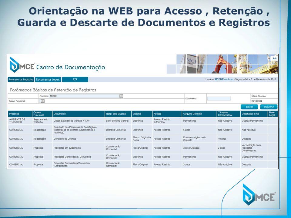 Orientação na WEB para Acesso , Retenção , Guarda e Descarte de Documentos e Registros