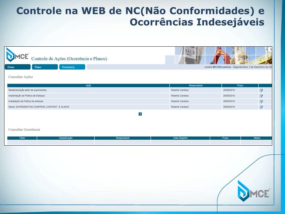 Controle na WEB de NC(Não Conformidades) e Ocorrências Indesejáveis