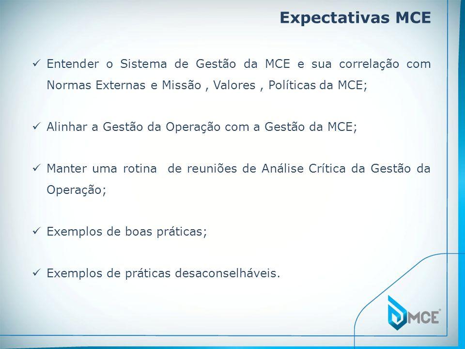 Expectativas MCE Entender o Sistema de Gestão da MCE e sua correlação com Normas Externas e Missão , Valores , Políticas da MCE;