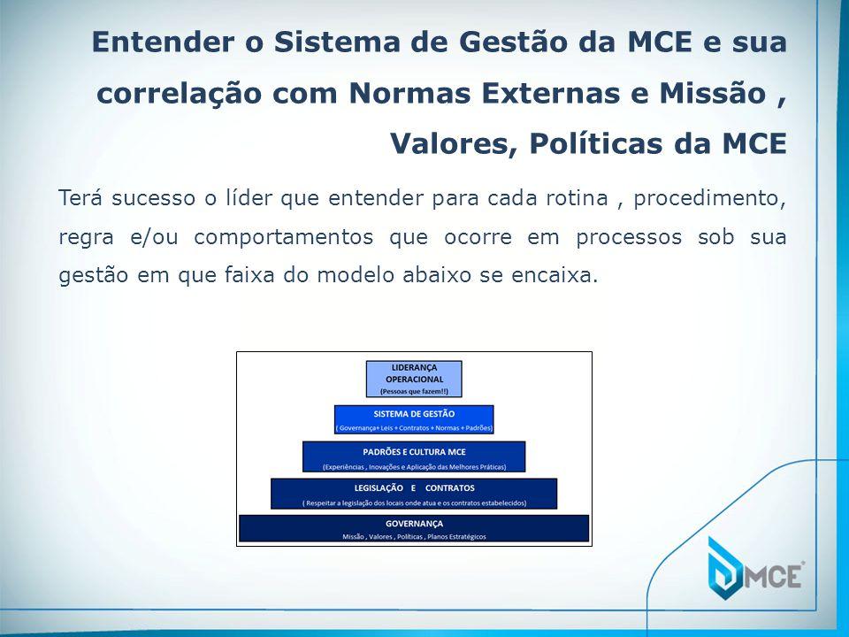 Entender o Sistema de Gestão da MCE e sua correlação com Normas Externas e Missão , Valores, Políticas da MCE