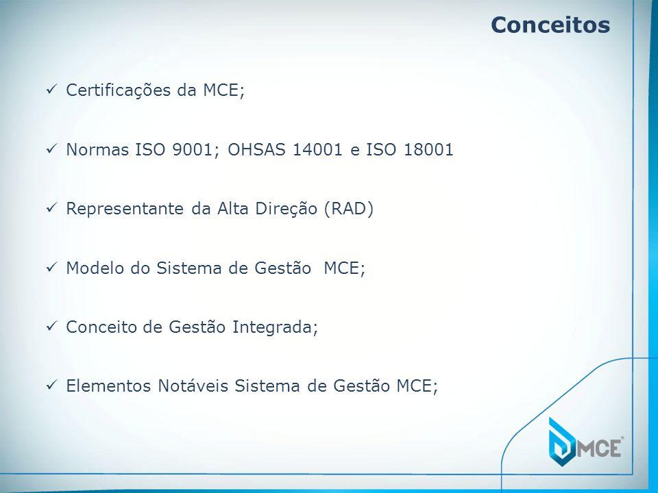 Conceitos Certificações da MCE;