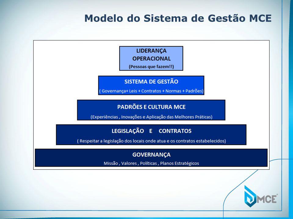 Modelo do Sistema de Gestão MCE