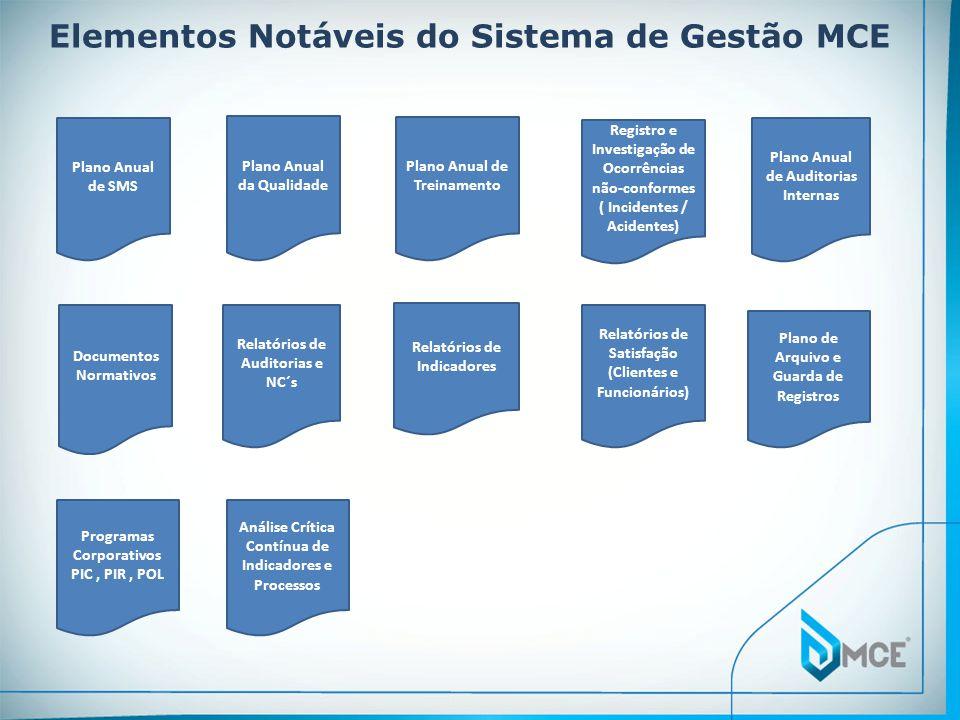 Elementos Notáveis do Sistema de Gestão MCE