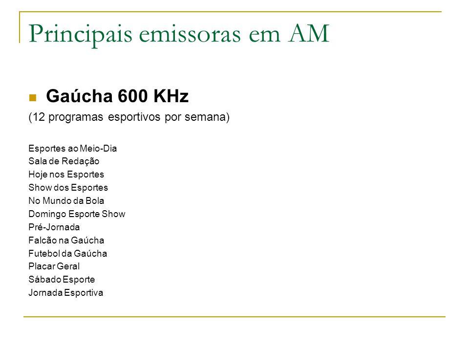 Principais emissoras em AM