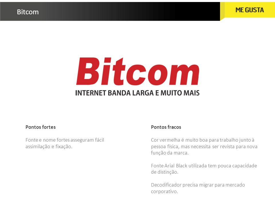 Bitcom Pontos fortes Pontos fracos