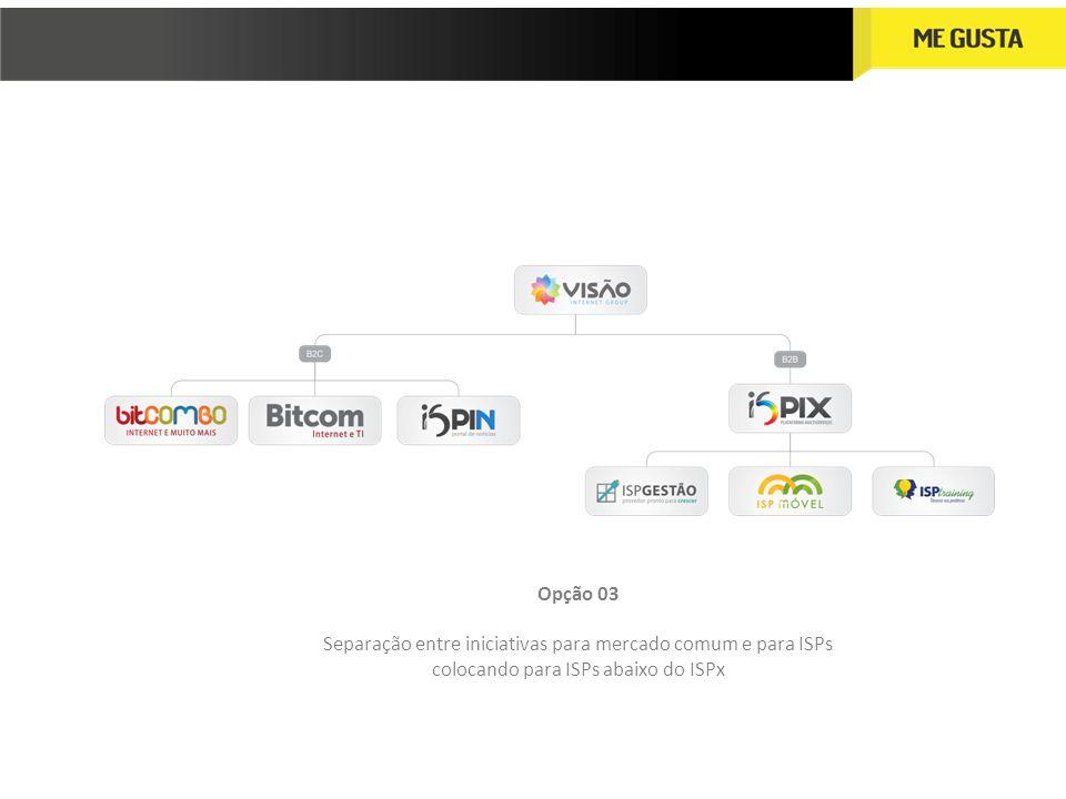 Opção 03 Separação entre iniciativas para mercado comum e para ISPs colocando para ISPs abaixo do ISPx.