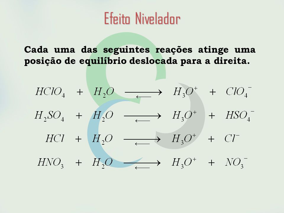 Efeito Nivelador Cada uma das seguintes reações atinge uma posição de equilíbrio deslocada para a direita.
