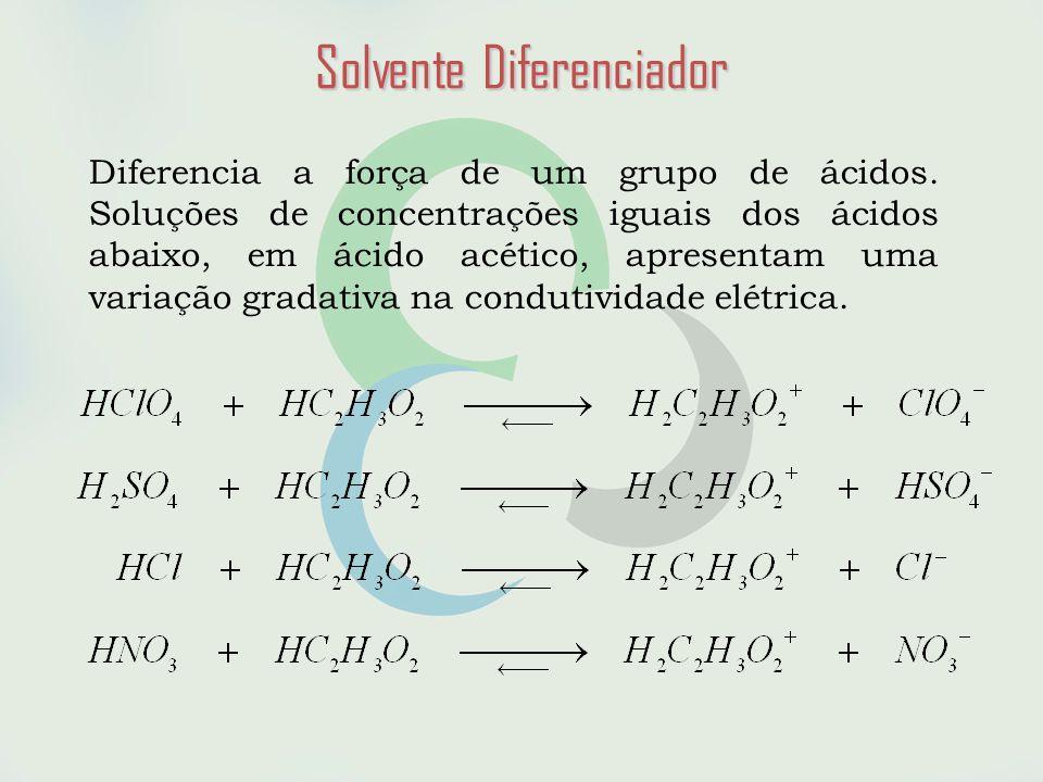 Solvente Diferenciador