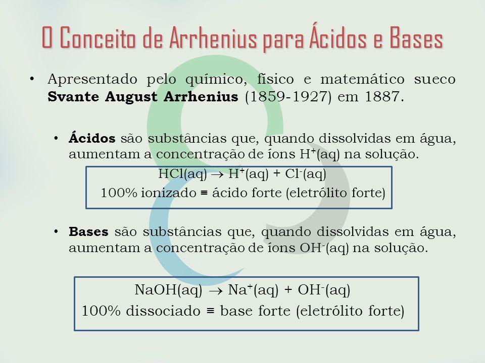 O Conceito de Arrhenius para Ácidos e Bases