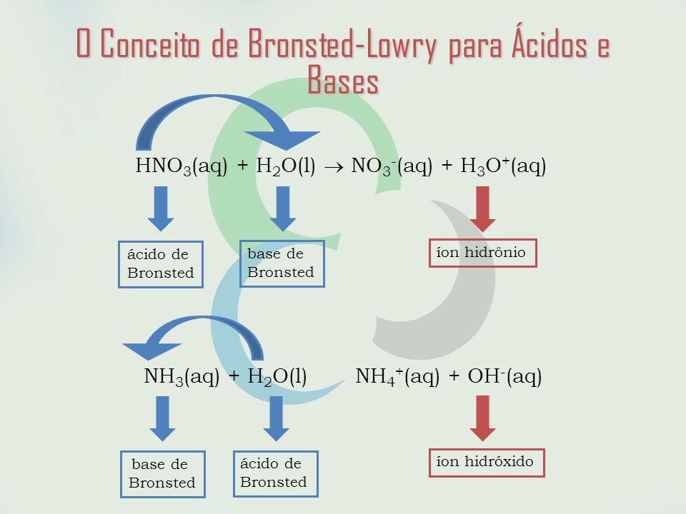 O Conceito de Bronsted-Lowry para Ácidos e Bases