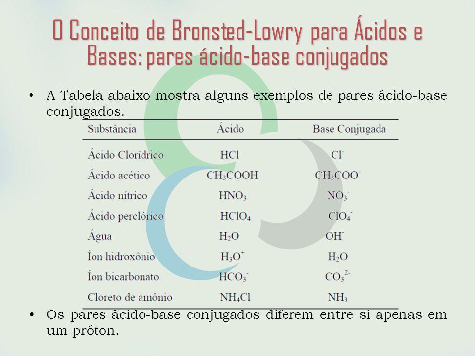 O Conceito de Bronsted-Lowry para Ácidos e Bases: pares ácido-base conjugados