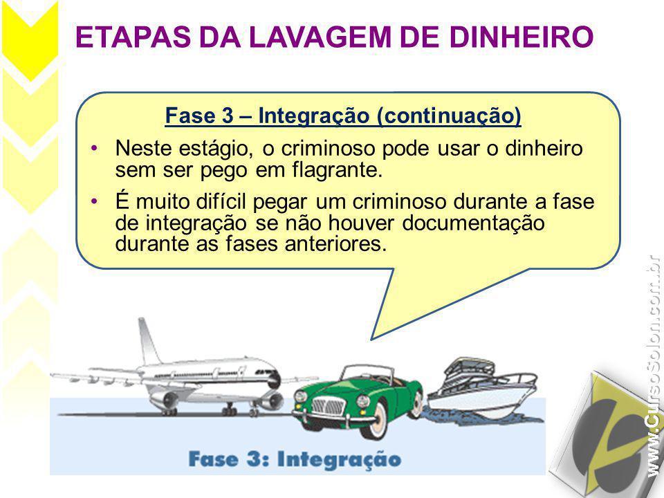 ETAPAS DA LAVAGEM DE DINHEIRO Fase 3 – Integração (continuação)