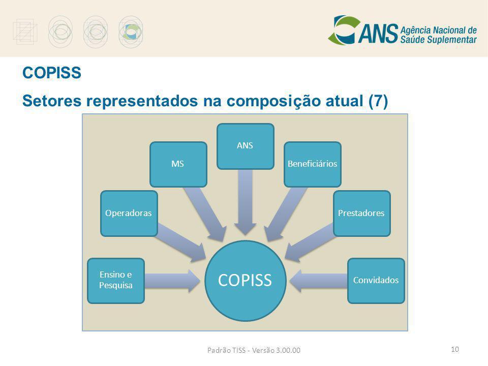 COPISS COPISS Setores representados na composição atual (7)