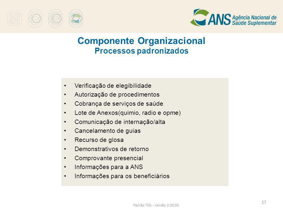 Componente Organizacional Processos padronizados