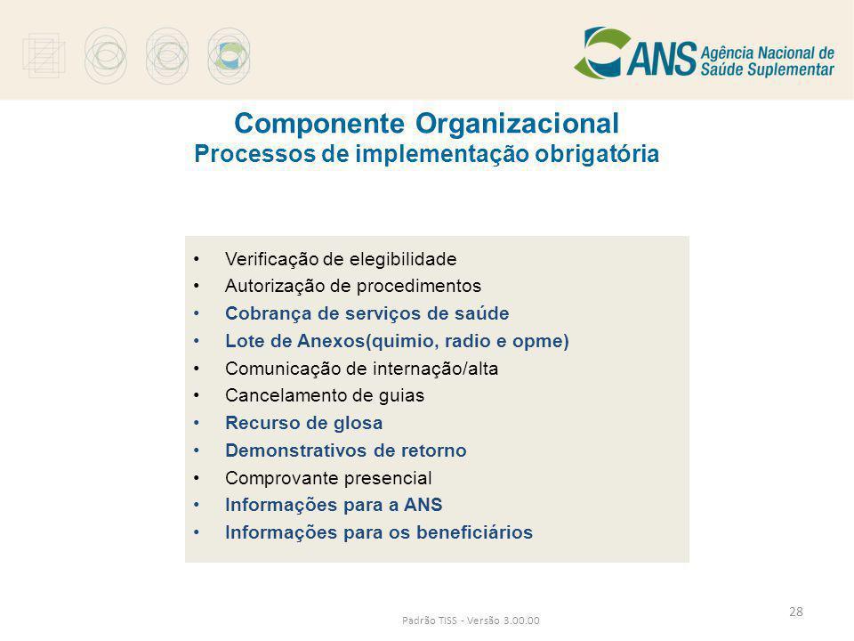 Componente Organizacional Processos de implementação obrigatória