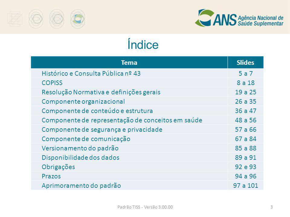 Índice Tema Slides Histórico e Consulta Pública nº 43 5 a 7 COPISS