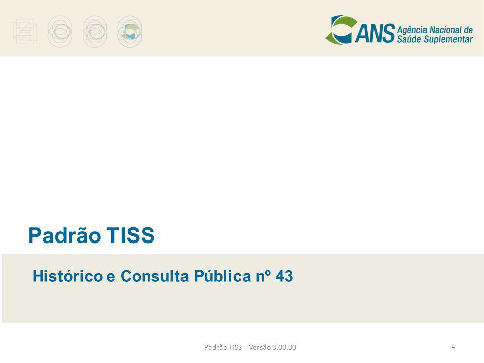 Padrão TISS Histórico e Consulta Pública nº 43