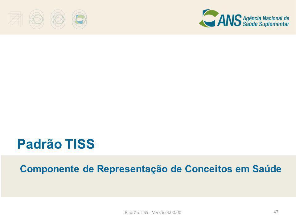 Padrão TISS Componente de Representação de Conceitos em Saúde