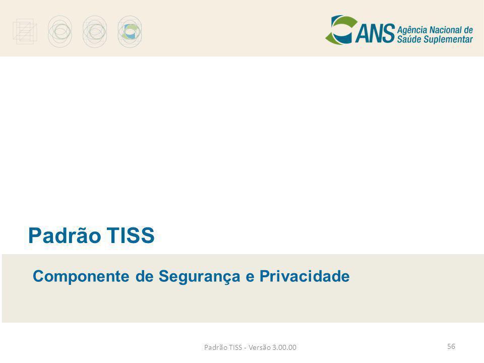 Padrão TISS Componente de Segurança e Privacidade