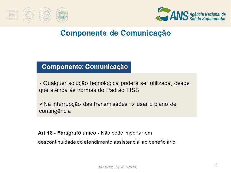 Componente de Comunicação