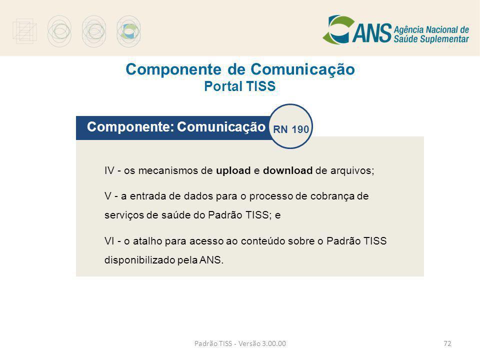Componente de Comunicação Portal TISS