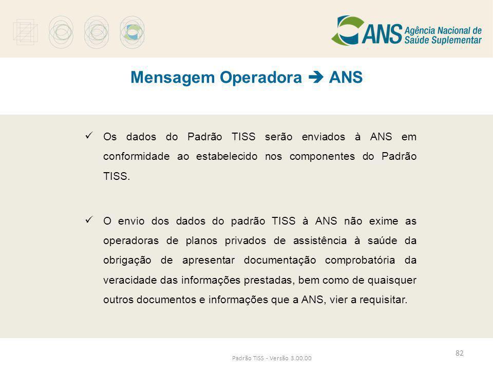 Mensagem Operadora  ANS