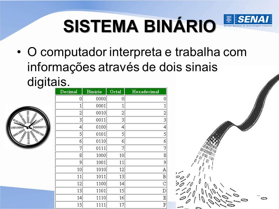 SISTEMA BINÁRIO O computador interpreta e trabalha com informações através de dois sinais digitais.