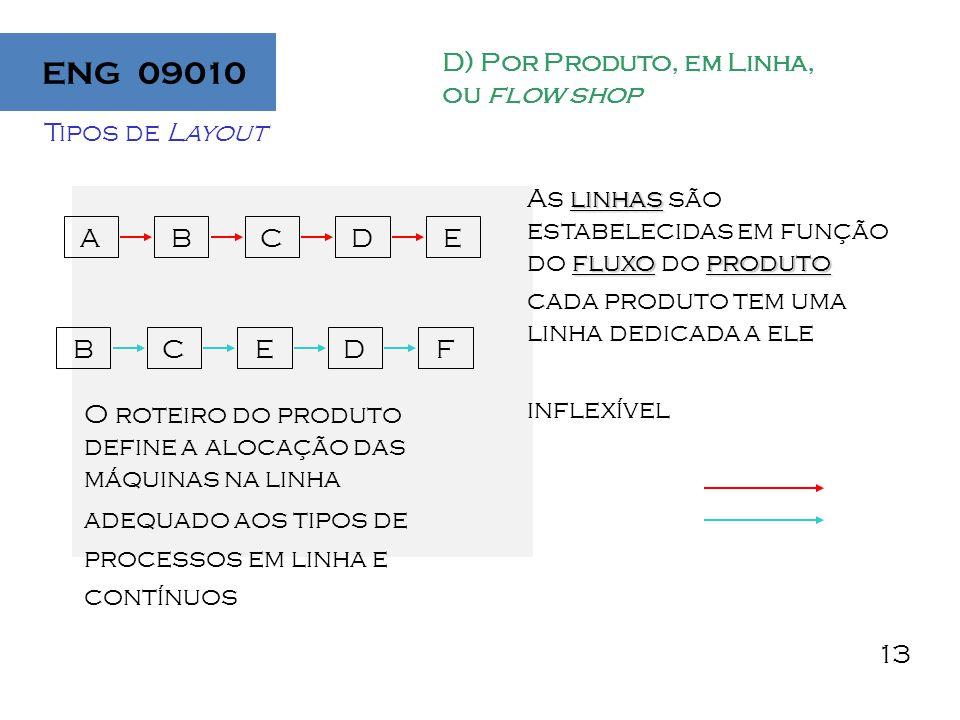 ENG 09010 D) Por Produto, em Linha, ou flow shop Tipos de Layout