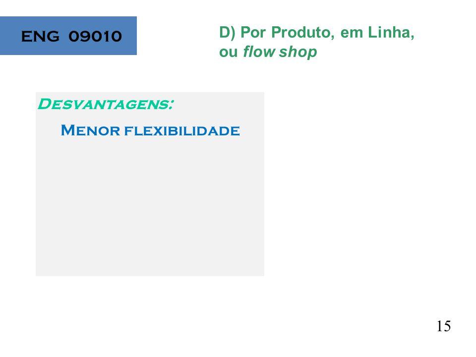 ENG 09010 D) Por Produto, em Linha, ou flow shop Desvantagens: Menor flexibilidade