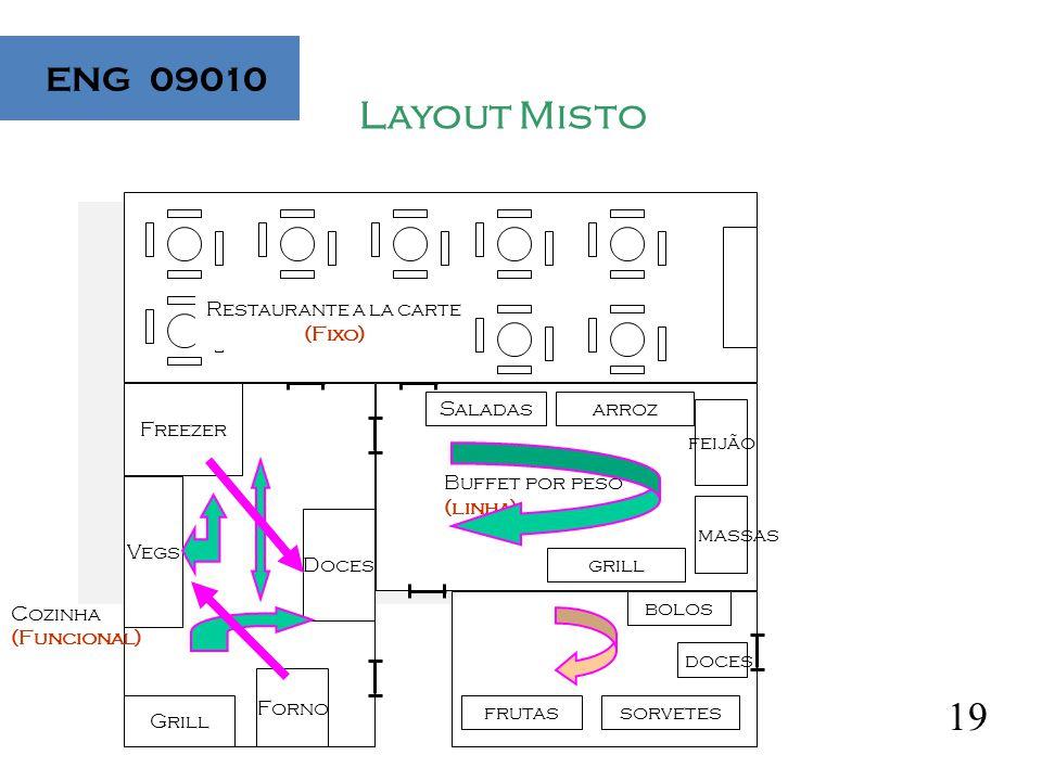Layout Misto ENG 09010 Restaurante a la carte (Fixo) Freezer Vegs