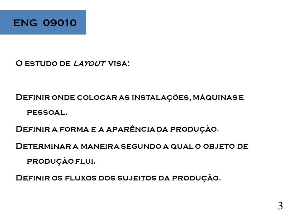ENG 09010 V O estudo de layout visa: