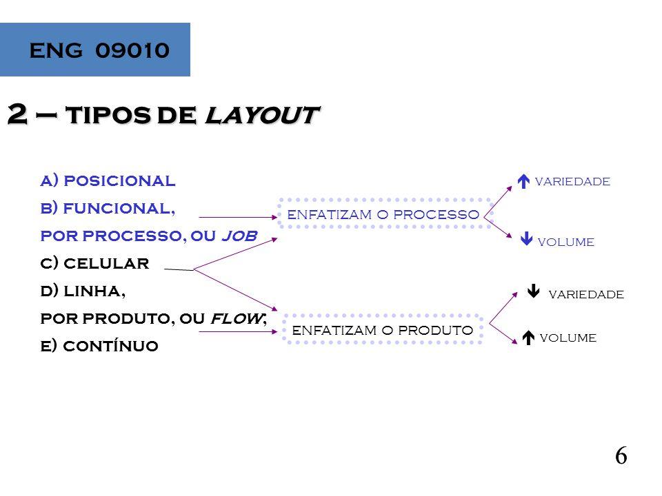 2 – tipos de layout 6 ENG 09010 V a) posicional b) funcional,