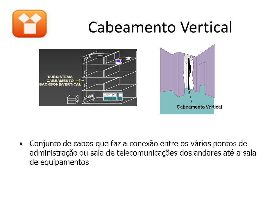 Cabeamento Vertical Cabeamento Vertical.