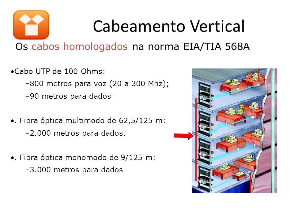 Cabeamento Vertical Os cabos homologados na norma EIA/TIA 568A