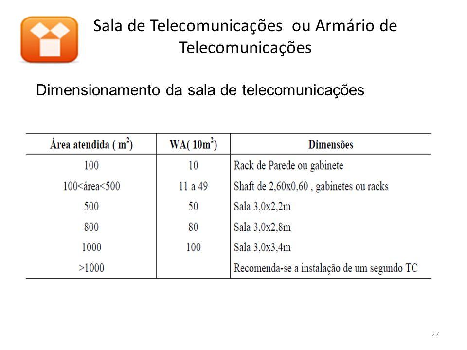 Sala de Telecomunicações ou Armário de Telecomunicações