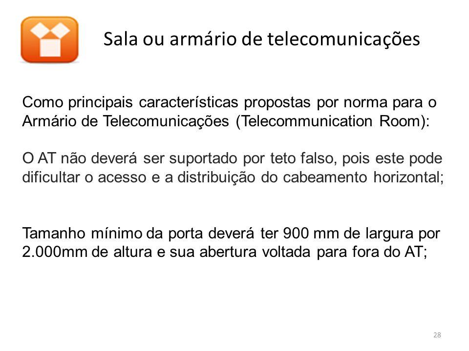 Sala ou armário de telecomunicações