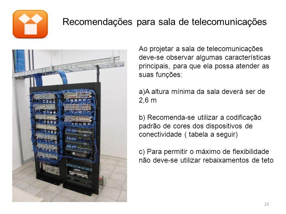 Recomendações para sala de telecomunicações