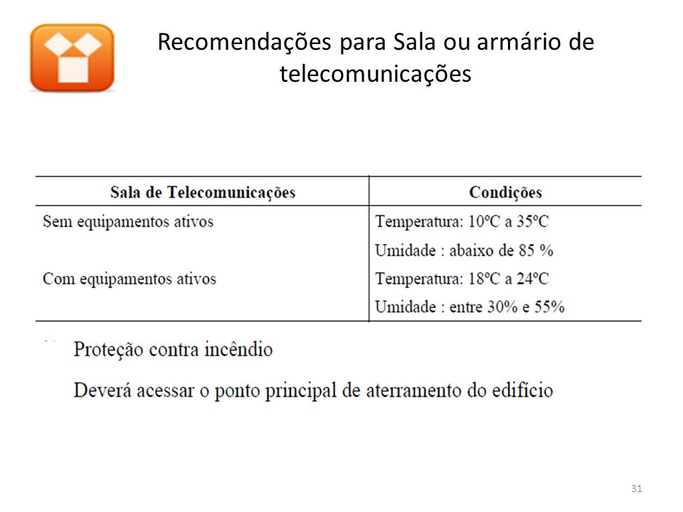 Recomendações para Sala ou armário de telecomunicações