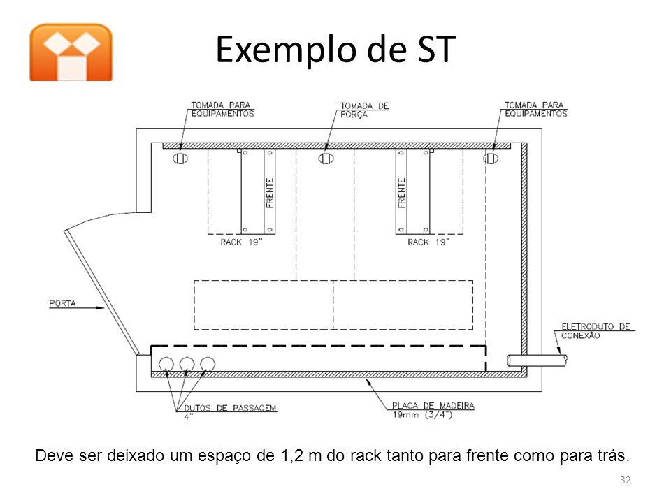 Exemplo de ST Deve ser deixado um espaço de 1,2 m do rack tanto para frente como para trás. 32