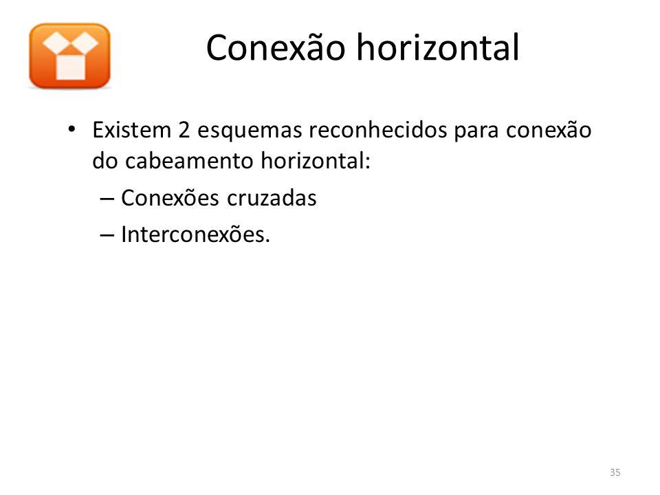 Conexão horizontal Existem 2 esquemas reconhecidos para conexão do cabeamento horizontal: Conexões cruzadas.