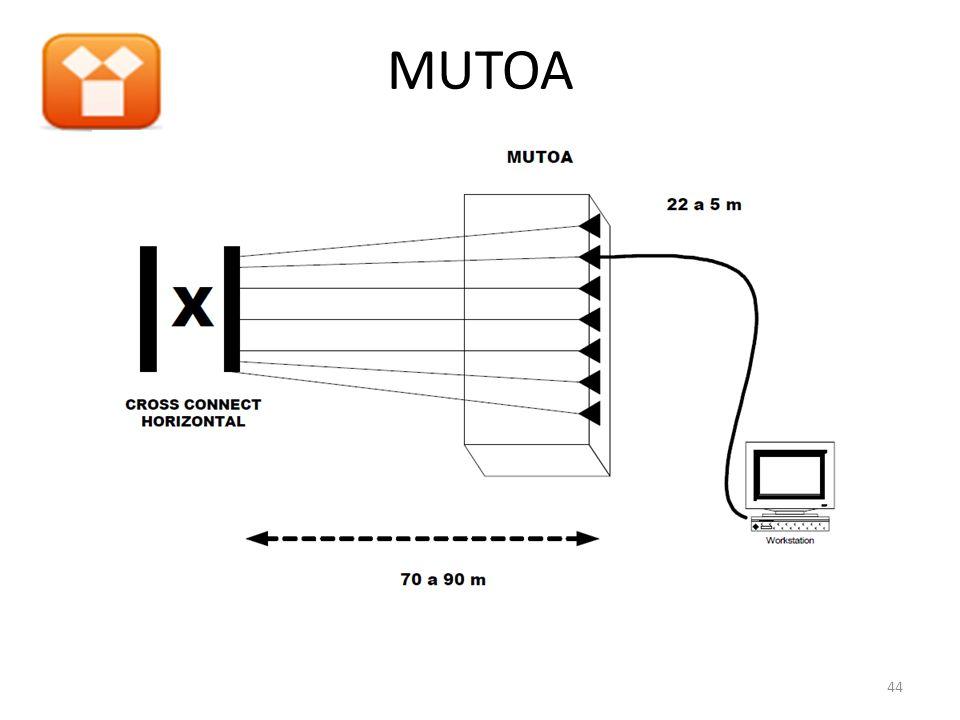 MUTOA 44